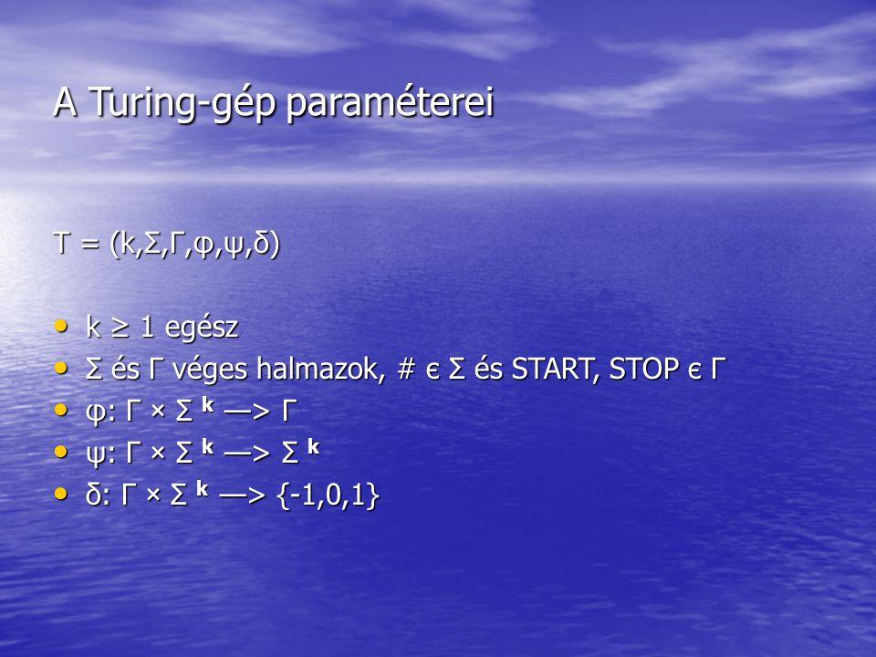 A Turing-gép paraméterei T = (k,Σ,Γ,φ,ψ,δ) k ≥ 1 egész k ≥ 1 egész Σ és Γ véges halmazok, # є Σ és START, STOP є Γ Σ és Γ véges halmazok, # є Σ és START, STOP є Γ φ: Γ × Σ k —> Γ φ: Γ × Σ k —> Γ ψ: Γ × Σ k —> Σ k ψ: Γ × Σ k —> Σ k δ: Γ × Σ k —> {-1,0,1} δ: Γ × Σ k —> {-1,0,1}