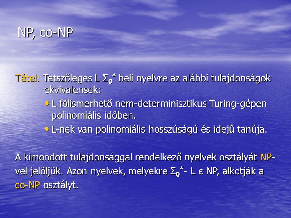 NP, co-NP Tétel: Tetszőleges L Σ 0 * beli nyelvre az alábbi tulajdonságok ekvivalensek: L fölismerhető nem-determinisztikus Turing-gépen polinomiális időben.