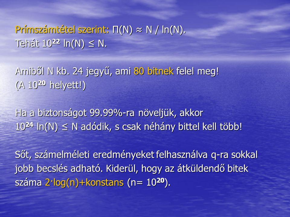 Prímszámtétel szerint: Π(N) ≈ N / ln(N). Tehát 10 22 ln(N) ≤ N. Amiből N kb. 24 jegyű, ami 80 bitnek felel meg! (A 10 20 helyett!) Ha a biztonságot 99