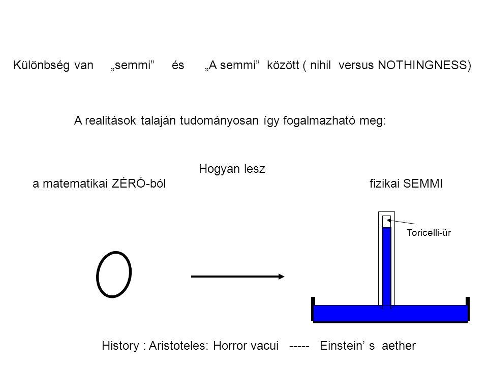 """Különbség van """"semmi és """"A semmi között ( nihil versus NOTHINGNESS) A realitások talaján tudományosan így fogalmazható meg: Hogyan lesz a matematikai ZÉRÓ-ból fizikai SEMMI Toricelli-űr History : Aristoteles: Horror vacui ----- Einstein' s aether"""