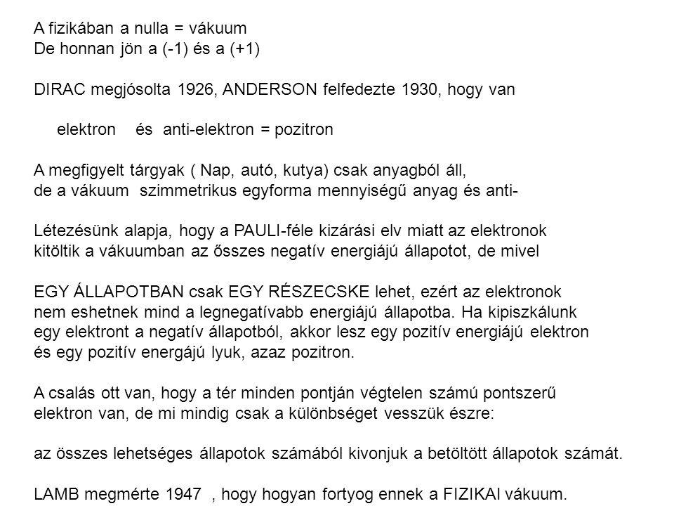 A fizikában a nulla = vákuum De honnan jön a (-1) és a (+1) DIRAC megjósolta 1926, ANDERSON felfedezte 1930, hogy van elektron és anti-elektron = pozitron A megfigyelt tárgyak ( Nap, autó, kutya) csak anyagból áll, de a vákuum szimmetrikus egyforma mennyiségű anyag és anti- Létezésünk alapja, hogy a PAULI-féle kizárási elv miatt az elektronok kitöltik a vákuumban az ősszes negatív energiájú állapotot, de mivel EGY ÁLLAPOTBAN csak EGY RÉSZECSKE lehet, ezért az elektronok nem eshetnek mind a legnegatívabb energiájú állapotba.