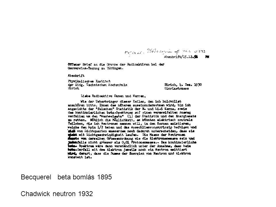 Becquerel beta bomlás 1895 Chadwick neutron 1932