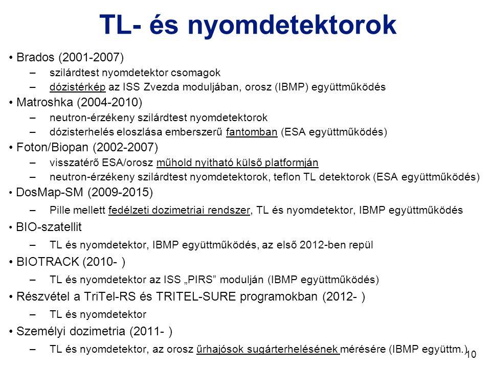 TL- és nyomdetektorok Brados (2001-2007) –szilárdtest nyomdetektor csomagok –dózistérkép az ISS Zvezda moduljában, orosz (IBMP) együttműködés Matroshk