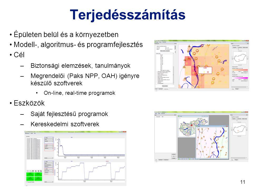 Terjedésszámítás Épületen belül és a környezetben Modell-, algoritmus- és programfejlesztés Cél –Biztonsági elemzések, tanulmányok –Megrendelői (Paks NPP, OAH) igényre készülő szoftverek On-line, real-time programok Eszközök –Saját fejlesztésű programok –Kereskedelmi szoftverek 11