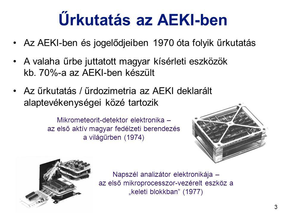4 Űrkutatás az AEKI-ben Az AEKI-ben és jogelődjeiben 1970 óta folyik űrkutatás A valaha űrbe juttatott magyar kísérleti eszközök kb.