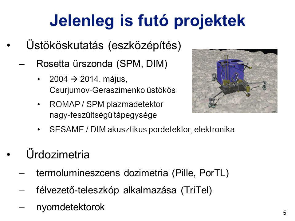 Jelenleg is futó projektek Üstököskutatás (eszközépítés) –Rosetta űrszonda (SPM, DIM) 2004  2014.