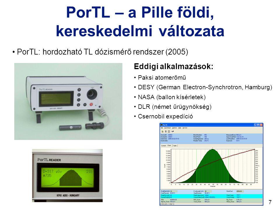 PorTL – a Pille földi, kereskedelmi változata PorTL: hordozható TL dózismérő rendszer (2005) Eddigi alkalmazások: Paksi atomerőmű DESY (German Electron-Synchrotron, Hamburg) NASA (ballon kísérletek) DLR (német űrügynökség) Csernobil expedíció 7