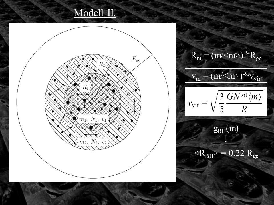 R m = (m/ ) -½ R gc v m = (m/ ) -½ v vir = 0.22 R gc g BH (m) ↓ Modell II.