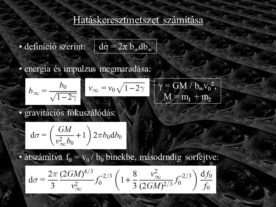 definíció szerint: energia és impulzus megmaradása: gravitációs fókuszálódás: átszámítva f 0 = v 0 / b 0 binekbe, másodrndig sorfejtve: dσ = 2π b ∞ db ∞ γ = GM / b ∞ v 0 2, M = m 1 + m 2 Hatáskeresztmetszet számítása