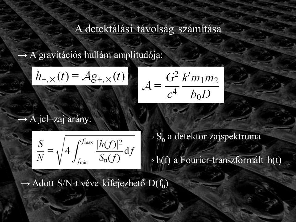 A detektálási távolság számítása → A gravitációs hullám amplitudója: → A jel–zaj arány: → S n a detektor zajspektruma → h(f) a Fourier-transzformált h(t) → Adott S/N-t véve kifejezhető D(f 0 )