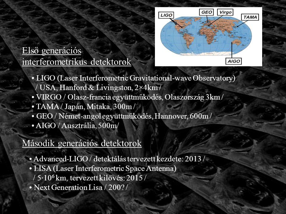 Első generációs interferometrikus detektorok LIGO (Laser Interferometric Gravitational-wave Observatory) / USA, Hanford & Livingston, 2×4km / VIRGO / Olasz-francia együttműködés, Olaszország 3km / TAMA / Japán, Mitaka, 300m / GEO / Német-angol együttműködés, Hannover, 600m / AIGO / Ausztrália, 500m/ Második generációs detektorok Advanced-LIGO / detektálás tervezett kezdete: 2013 / LISA (Laser Interferometric Space Antenna) / 5·10 6 km, tervezett kilövés: 2015 / Next Generation Lisa / 200.