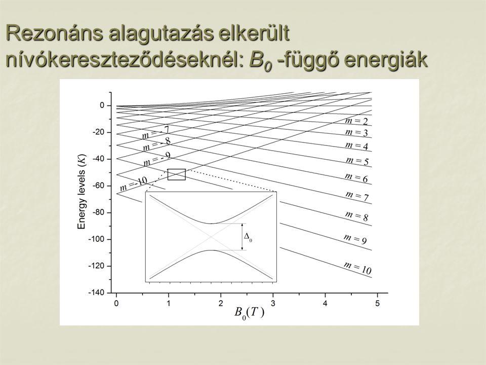 Rezonáns alagutazás elkerült nívókereszteződéseknél: B 0 -függő energiák
