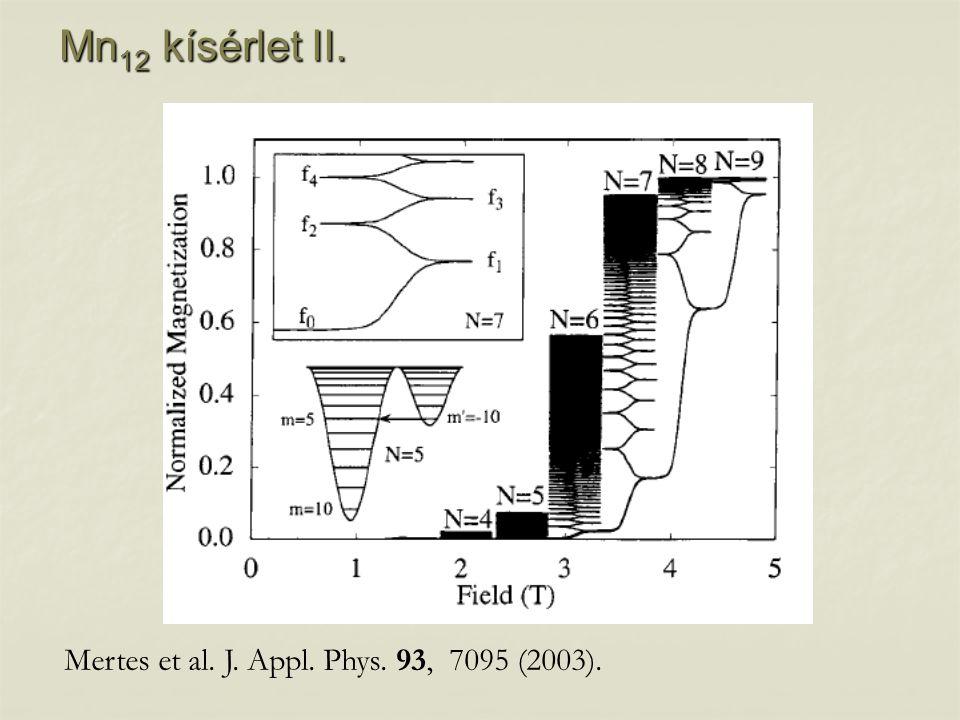 Mn 12 kísérlet II. Mertes et al. J. Appl. Phys. 93, 7095 (2003).