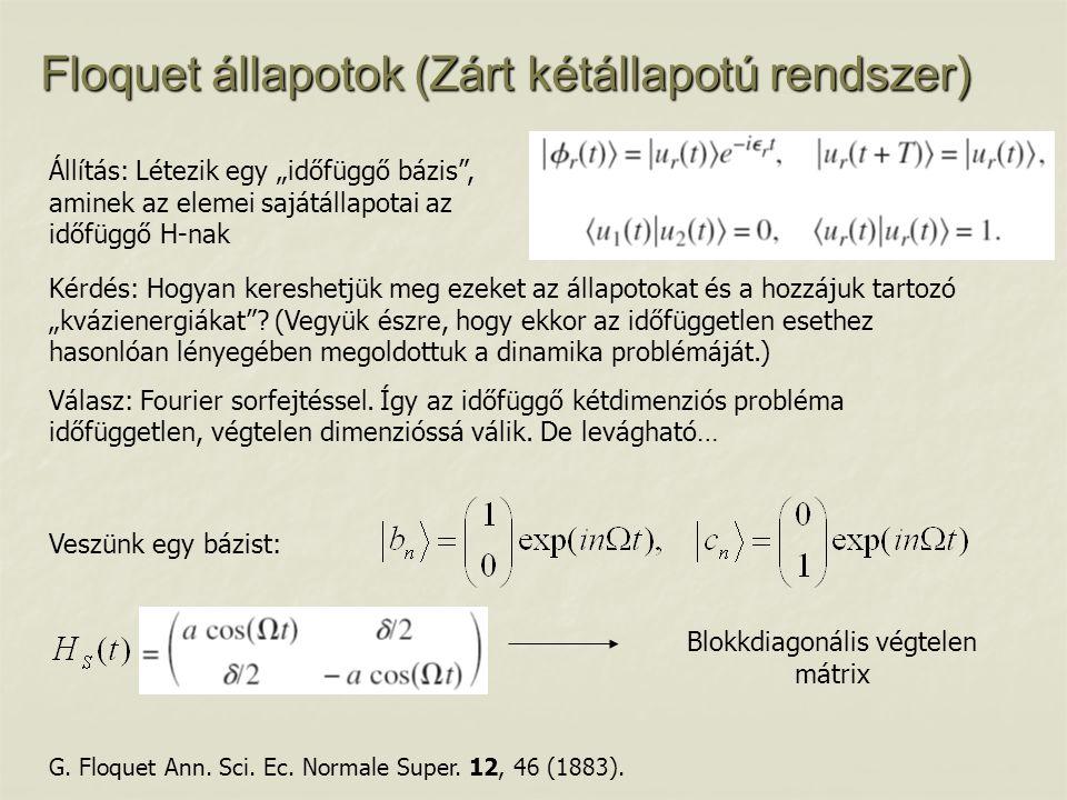 """Floquet állapotok (Zárt kétállapotú rendszer) Állítás: Létezik egy """"időfüggő bázis"""", aminek az elemei sajátállapotai az időfüggő H-nak Kérdés: Hogyan"""