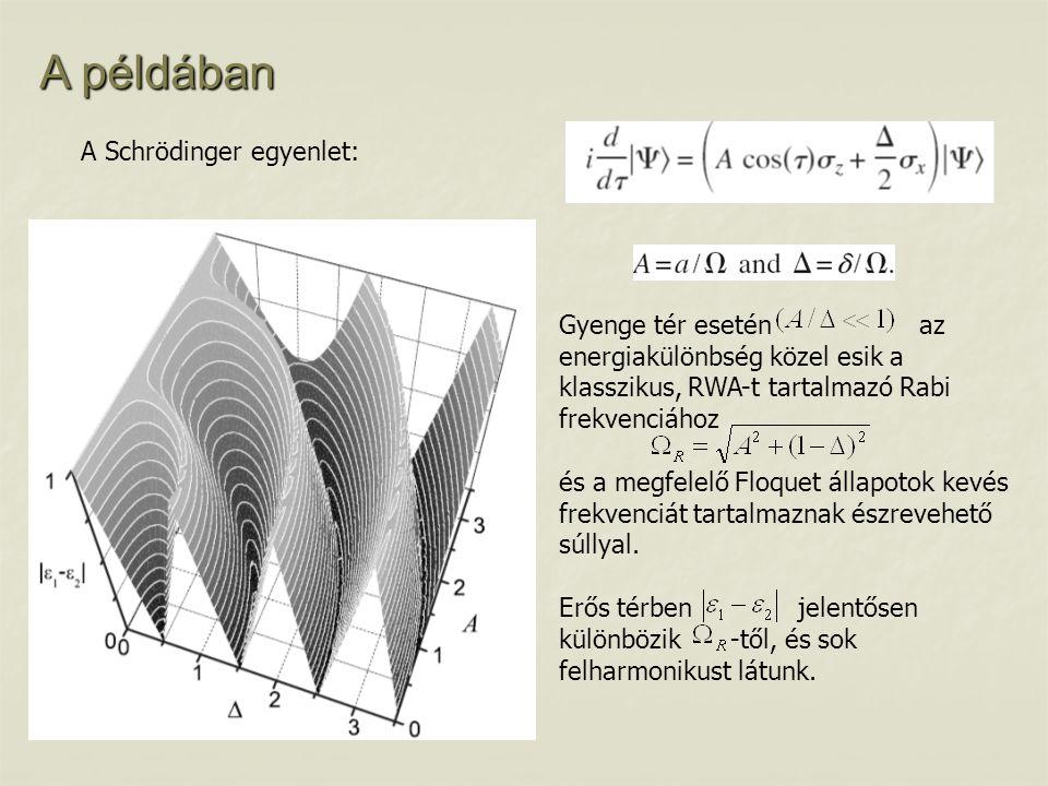 A példában A Schrödinger egyenlet: Gyenge tér esetén az energiakülönbség közel esik a klasszikus, RWA-t tartalmazó Rabi frekvenciához és a megfelelő F