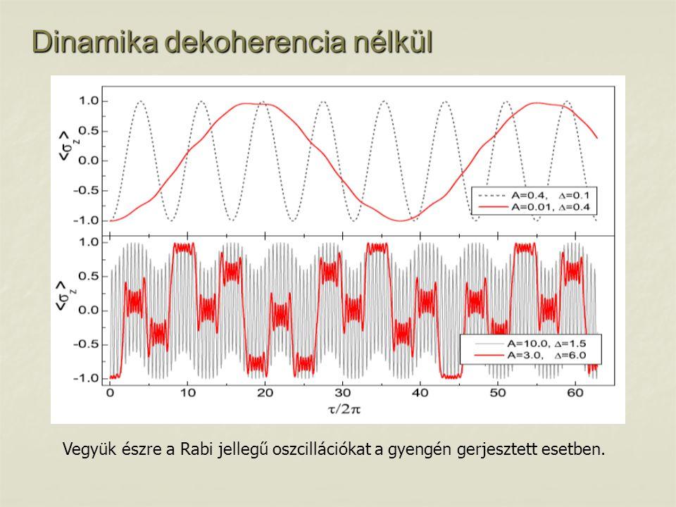 Dinamika dekoherencia nélkül Vegyük észre a Rabi jellegű oszcillációkat a gyengén gerjesztett esetben.