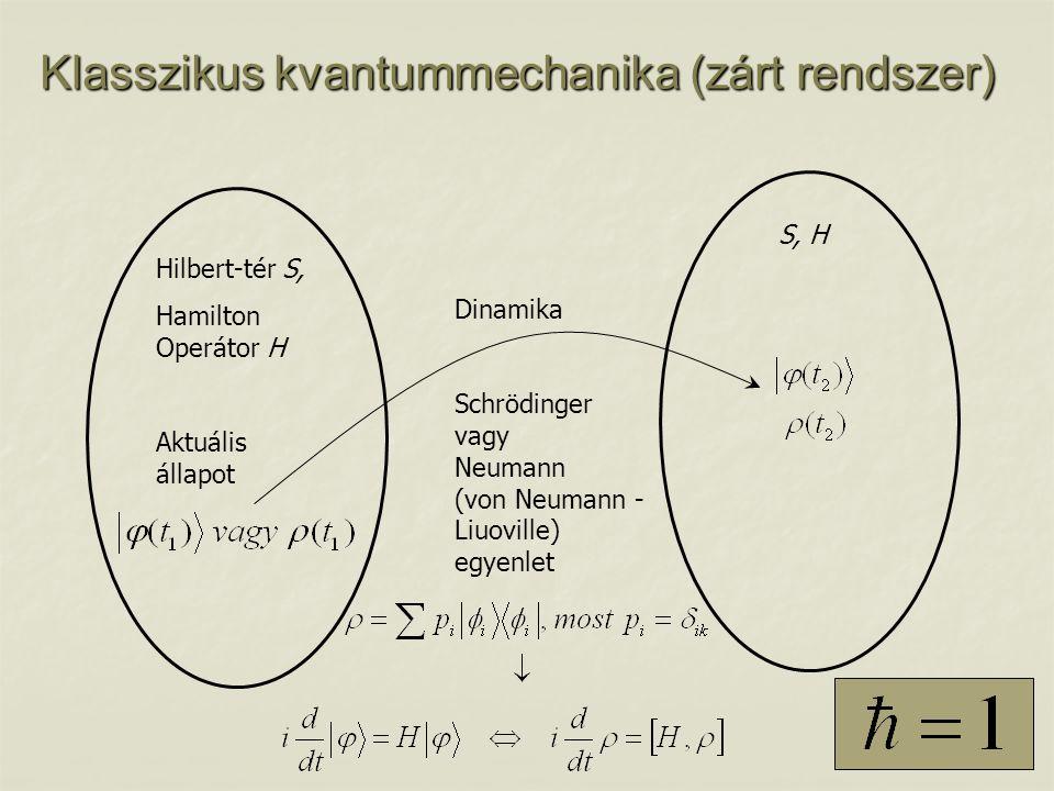Klasszikus kvantummechanika (zárt rendszer) Hilbert-tér S, Hamilton Operátor H Aktuális állapot S, H Dinamika Schrödinger vagy Neumann (von Neumann -