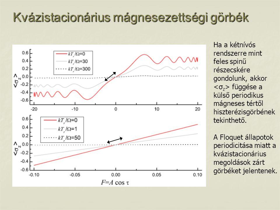 Kvázistacionárius mágnesezettségi görbék Ha a kétnívós rendszerre mint feles spinű részecskére gondolunk, akkor függése a külső periodikus mágneses té