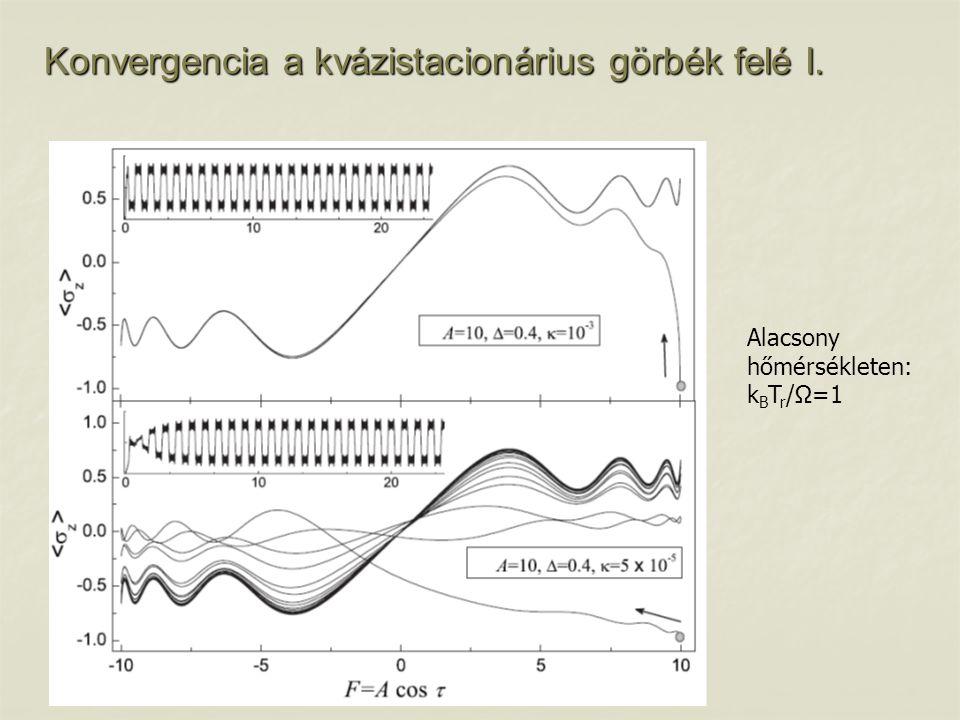 Konvergencia a kvázistacionárius görbék felé I. Alacsony hőmérsékleten: k B T r /Ω=1