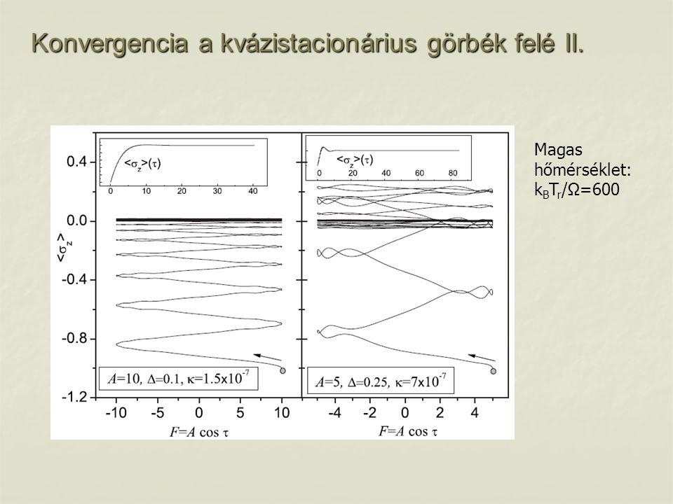 Magas hőmérséklet: k B T r /Ω=600 Konvergencia a kvázistacionárius görbék felé II.