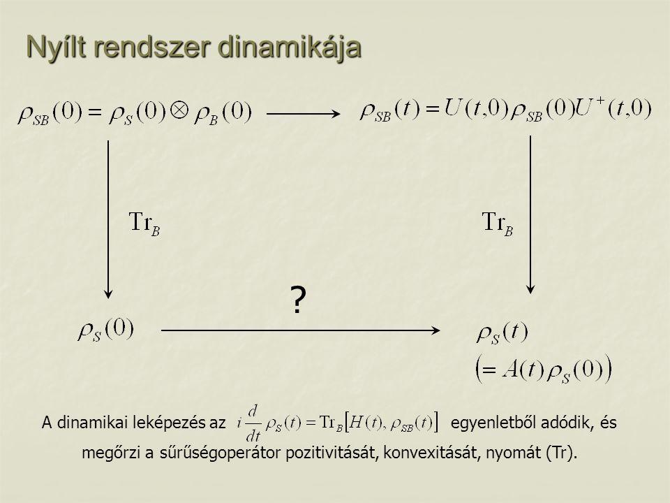 Nyílt rendszer dinamikája ? A dinamikai leképezés az egyenletből adódik, és megőrzi a sűrűségoperátor pozitivitását, konvexitását, nyomát (Tr).