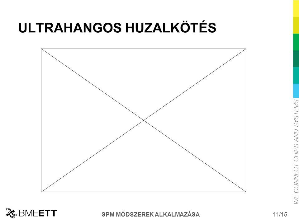 /15 SPM MÓDSZEREK ALKALMAZÁSA 11 ULTRAHANGOS HUZALKÖTÉS