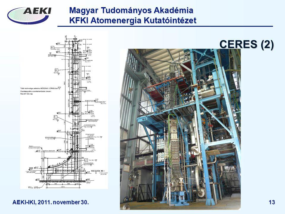 Magyar Tudományos Akadémia KFKI Atomenergia Kutatóintézet AEKI-IKI, 2011. november 30.13 CERES (2)
