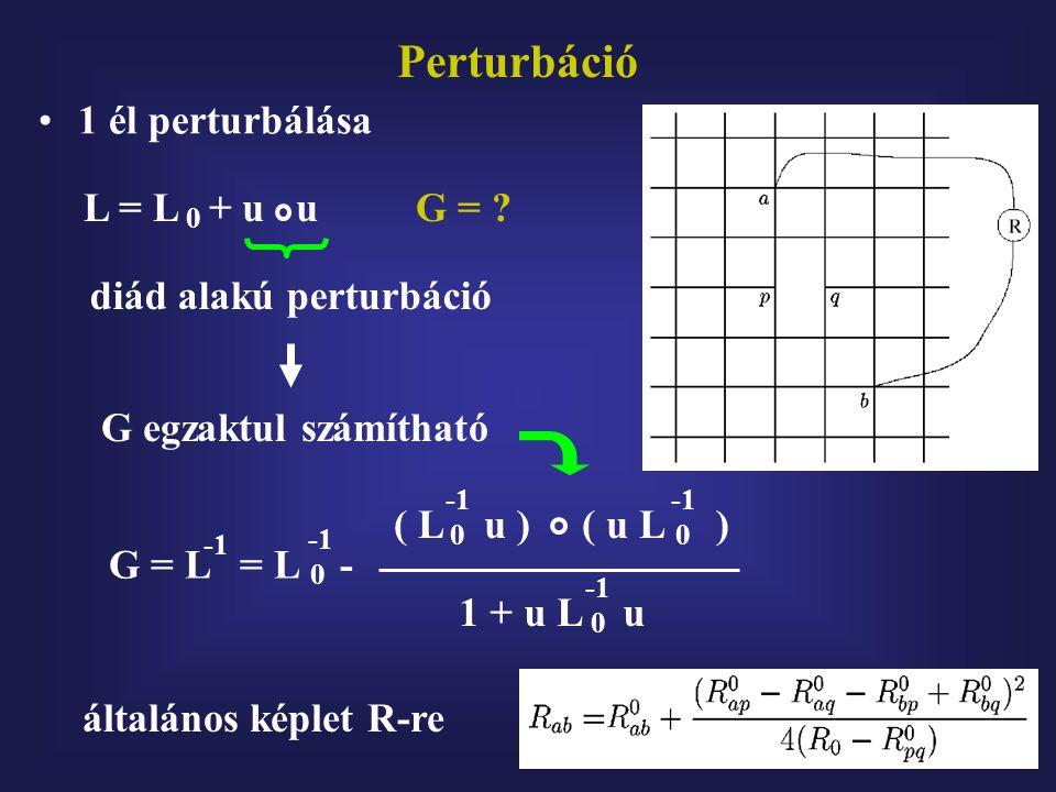 Perturbáció 1 él perturbálása G = ? diád alakú perturbáció L = L + u u 0 G egzaktul számítható általános képlet R-re G = L = L - 0 ( L u ) ( u L ) 1 +