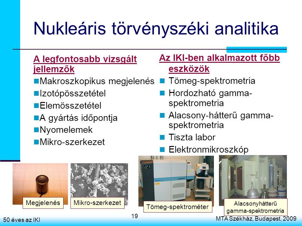 50 éves az IKI MTA Székház, Budapest, 2009 19 Nukleáris törvényszéki analitika A legfontosabb vizsgált jellemzők Makroszkopikus megjelenés Izotópösszetétel Elemösszetétel A gyártás időpontja Nyomelemek Mikro-szerkezet Az IKI-ben alkalmazott főbb eszközök Tömeg-spektrometria Hordozható gamma- spektrometria Alacsony-hátterű gamma- spektrometria Tiszta labor Elektronmikroszkóp Tömeg-spektrométer Alacsonyhátterű gamma-spektrometria MegjelenésMikro-szerkezet
