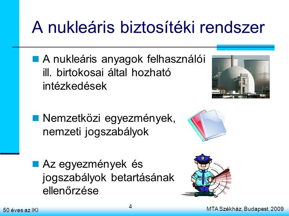 50 éves az IKI MTA Székház, Budapest, 2009 4 A nukleáris biztosítéki rendszer A nukleáris anyagok felhasználói ill. birtokosai által hozható intézkedé