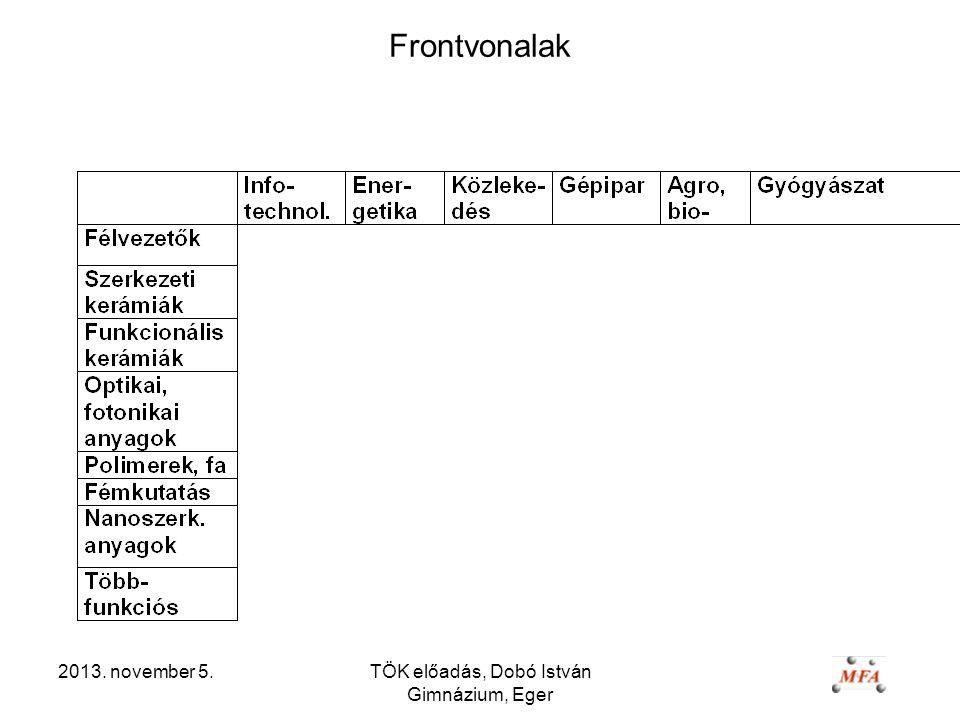 2013. november 5.TÖK előadás, Dobó István Gimnázium, Eger Frontvonalak
