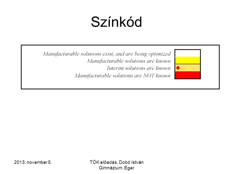 2013. november 5.TÖK előadás, Dobó István Gimnázium, Eger Színkód