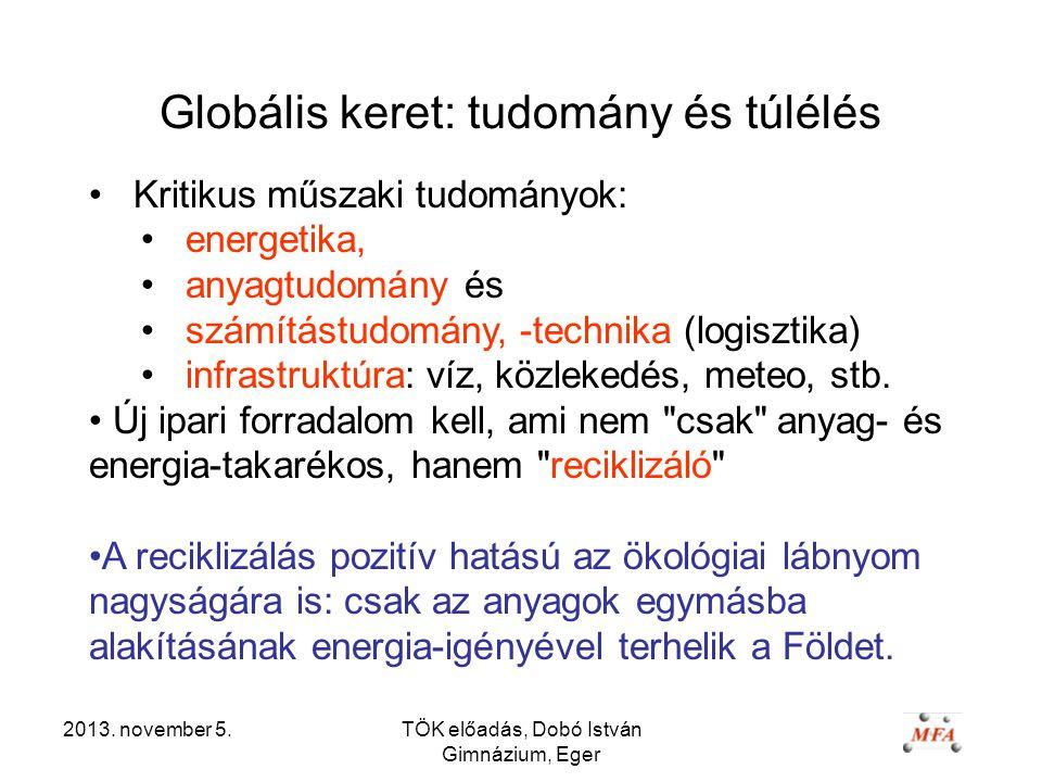 2013.november 5.TÖK előadás, Dobó István Gimnázium, Eger Az anyagtudomány Az alaptudományok (pl.