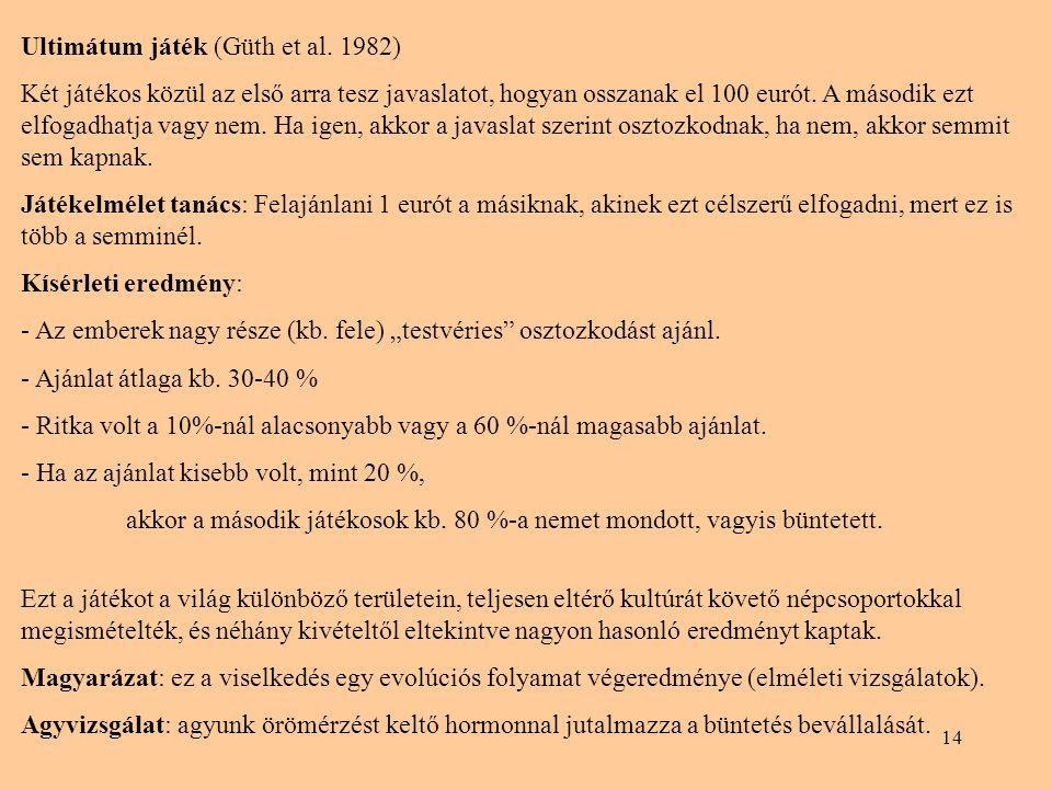 14 Ultimátum játék (Güth et al. 1982) Két játékos közül az első arra tesz javaslatot, hogyan osszanak el 100 eurót. A második ezt elfogadhatja vagy ne