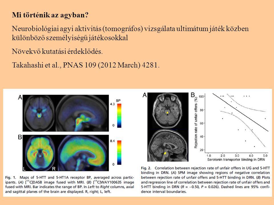 19 Mi történik az agyban? Neurobiológiai agyi aktivitás (tomográfos) vizsgálata ultimátum játék közben különböző személyiségű játékosokkal Növekvő kut