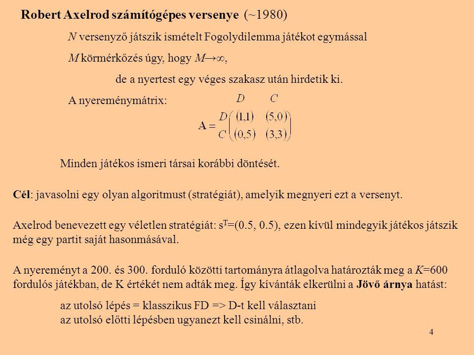 4 Robert Axelrod számítógépes versenye (~1980) N versenyző játszik ismételt Fogolydilemma játékot egymással M körmérkőzés úgy, hogy M→∞, de a nyertest