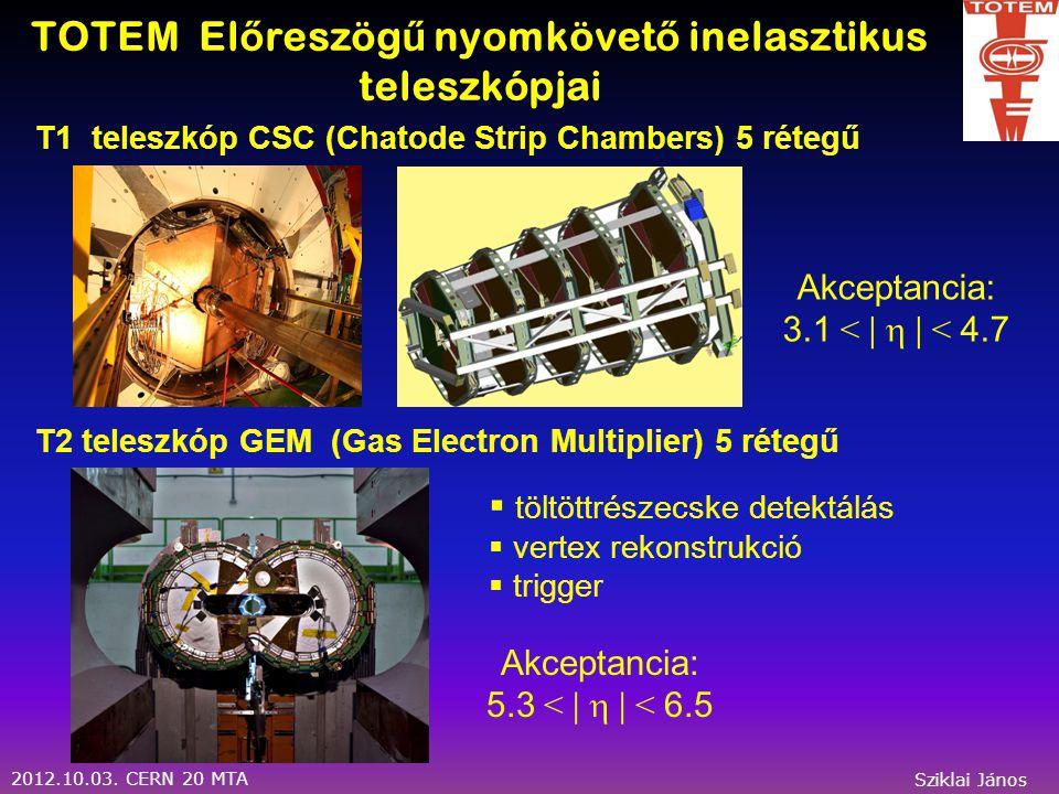2012.10.03. CERN 20 MTA Sziklai János Dupla POMERON kicserél ő dés