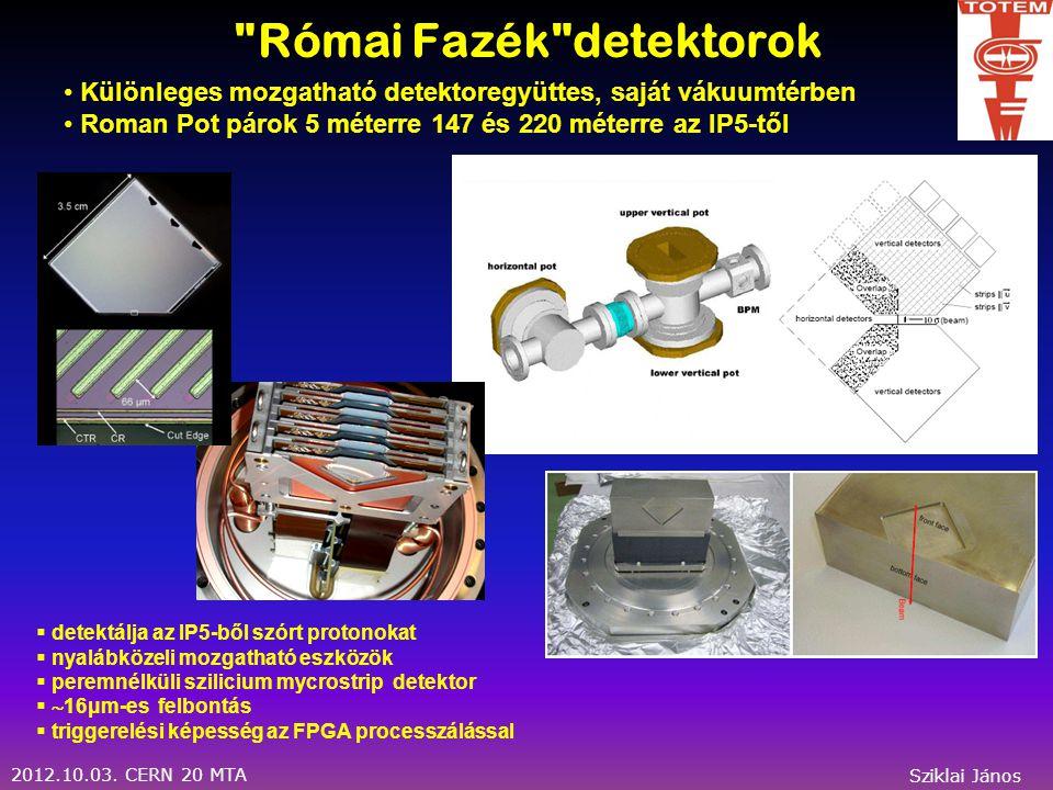 2012.10.03. CERN 20 MTA Sziklai János Szimpla diffrakció, nagy  =  p/p