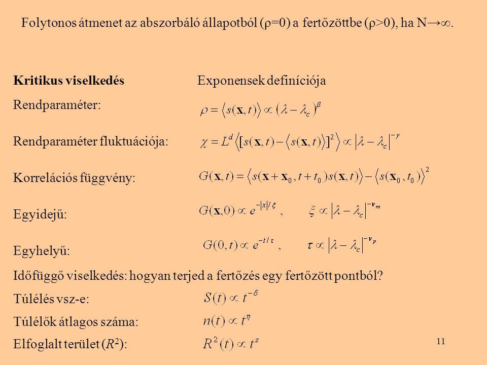 11 Kritikus viselkedés Rendparaméter: Rendparaméter fluktuációja: Korrelációs függvény: Egyidejű: Egyhelyű: Időfüggő viselkedés: hogyan terjed a fertőzés egy fertőzött pontból.