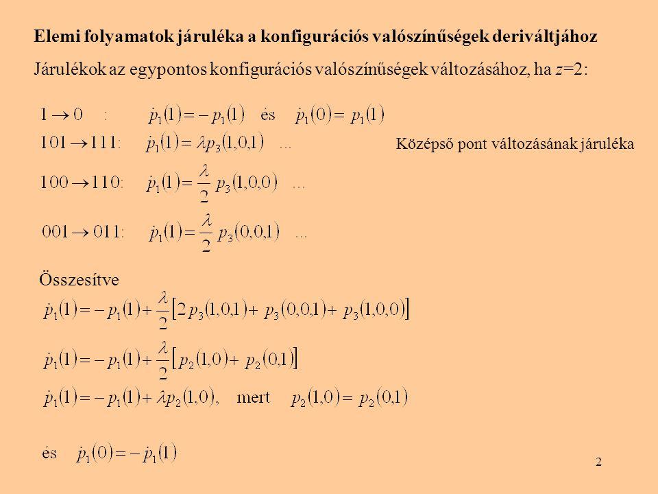 2 Elemi folyamatok járuléka a konfigurációs valószínűségek deriváltjához Járulékok az egypontos konfigurációs valószínűségek változásához, ha z=2: Összesítve Középső pont változásának járuléka