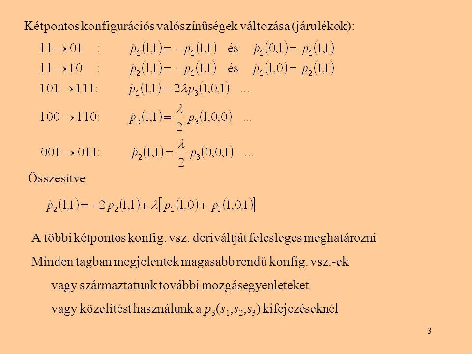 3 Kétpontos konfigurációs valószínűségek változása (járulékok): Összesítve A többi kétpontos konfig.