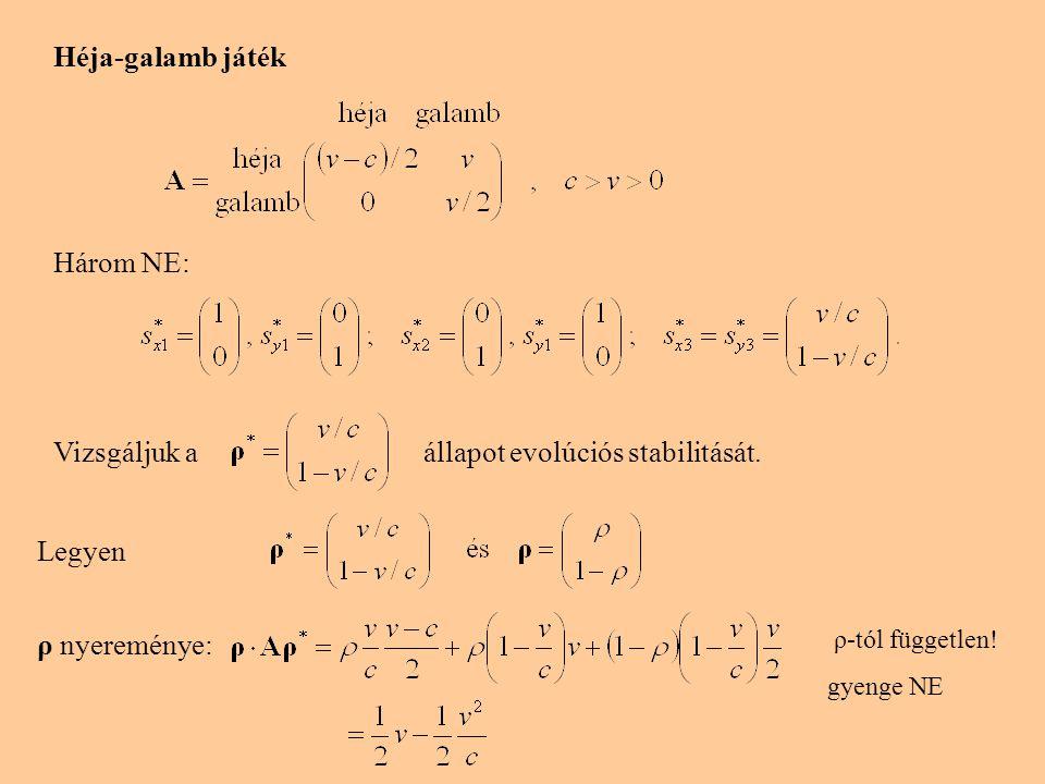 Héja-galamb játék Három NE: Vizsgáljuk aállapot evolúciós stabilitását.