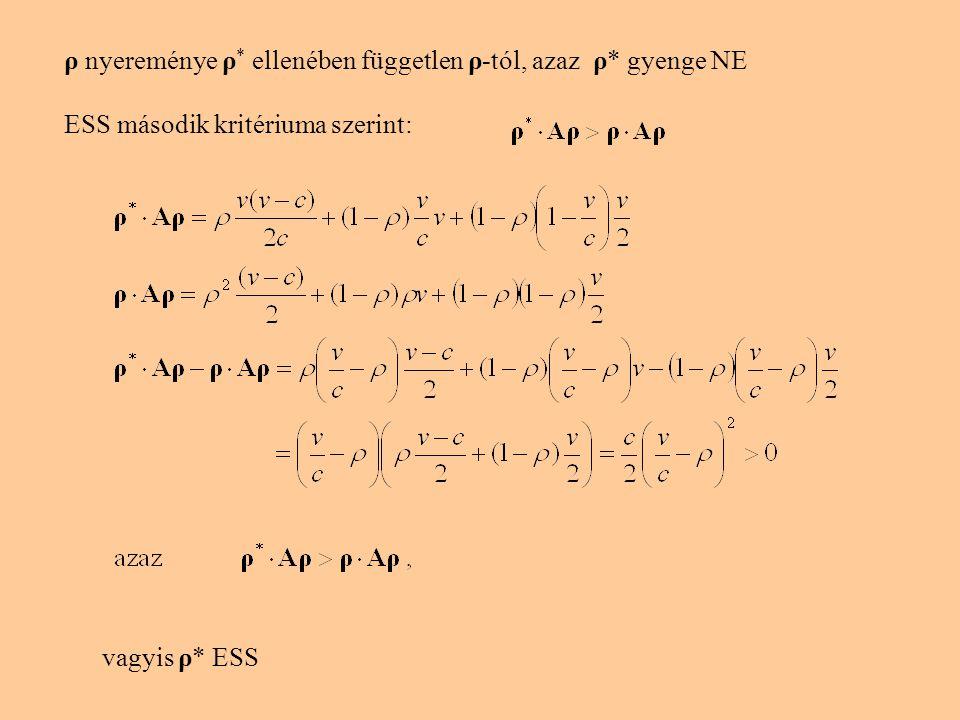 Replikátor dinamikaTaylor és Jonker (1978) N stratégia (faj) ρ i (i=1, …, N) hányadban van jelen a teljes populációban.