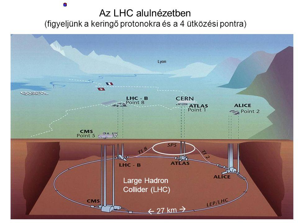 CERN A Nagy Hadronütköztető Large Hadron Collider (LHC)