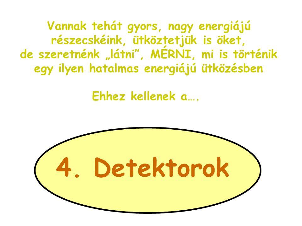Energiák az LHC-ben Jelenleg 1-1 proton energiája 3.5 TeV (3.5*10 12 eV) A csúcs 7 TeV lesz.