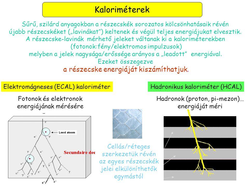 Miért kell a nyomdetektorunkat erős mágneses térrel körbefogni.