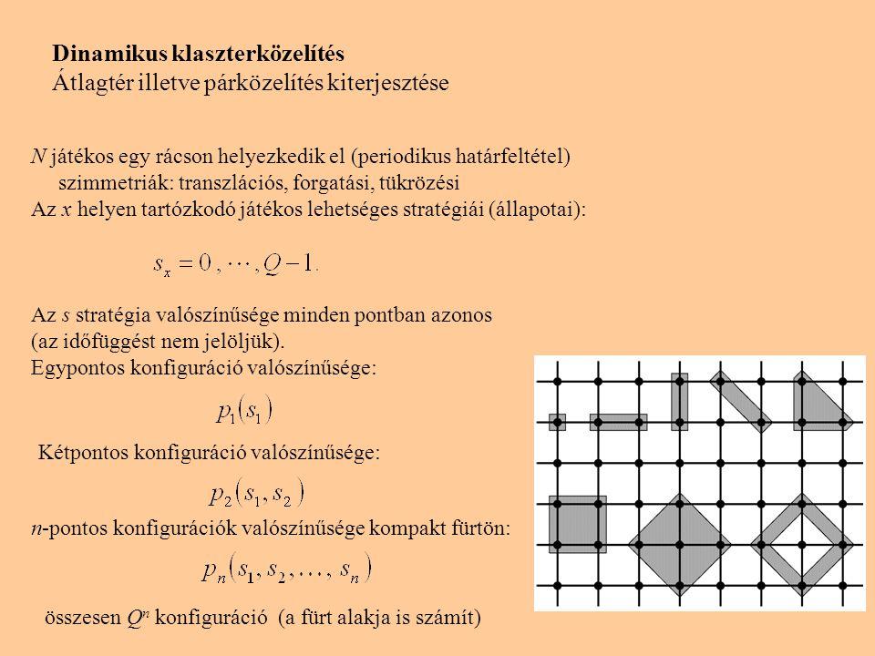 Dinamikus klaszterközelítés Átlagtér illetve párközelítés kiterjesztése N játékos egy rácson helyezkedik el (periodikus határfeltétel) szimmetriák: tr