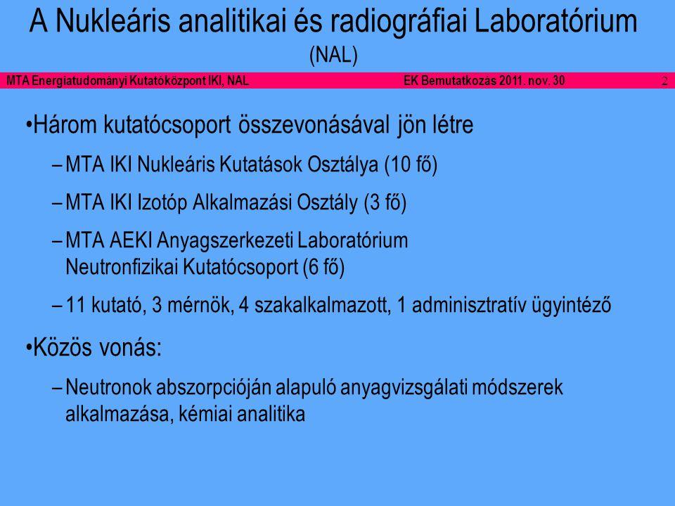 13 MTA Energiatudományi Kutatóközpont IKI, NALEK Bemutatkozás 2011.
