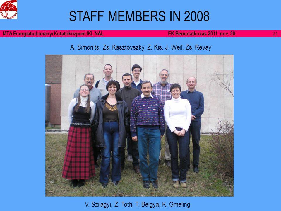 21 MTA Energiatudományi Kutatóközpont IKI, NALEK Bemutatkozás 2011. nov. 30 STAFF MEMBERS IN 2008 A. Simonits, Zs. Kasztovszky, Z. Kis, J. Weil, Zs. R