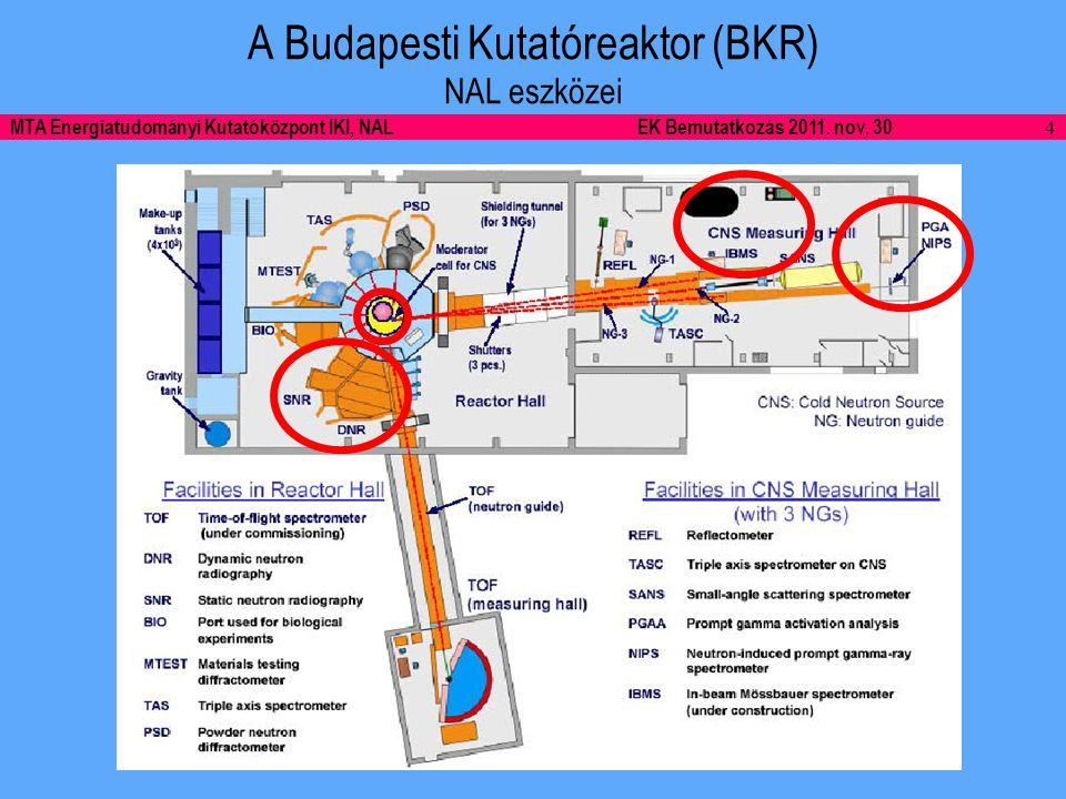 4 MTA Energiatudományi Kutatóközpont IKI, NALEK Bemutatkozás 2011.